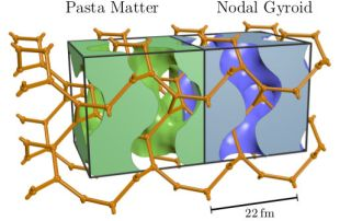 Pasta_Gyroid_3D