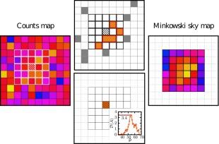computation_Minkowski_sky_map